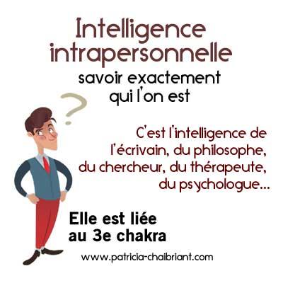 Qu est ce que l intelligence intrapersonnelle patricia for Qu est ce que l architecture