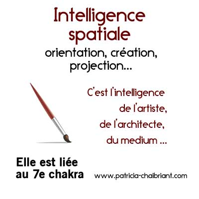 intelligences multiples définition de l'intelligence spatiale liée au 7e chakra