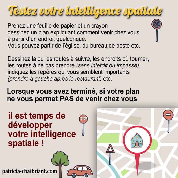 testez votre intelligence spatiale